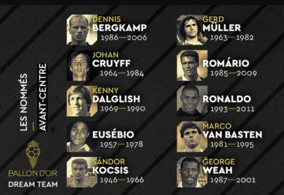 France Football объявил список претендентов на звания лучших форвардов в истории