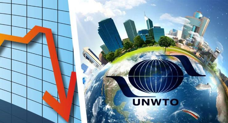UNWTO: halkara syýahatçylyk 2020-nji ýylda 30 ýyl öňki derejesine çenli peseldi