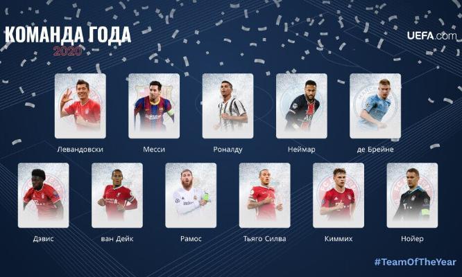 UEFA 2020-nji ýylyň simwolik ýygyndysyny düzdi