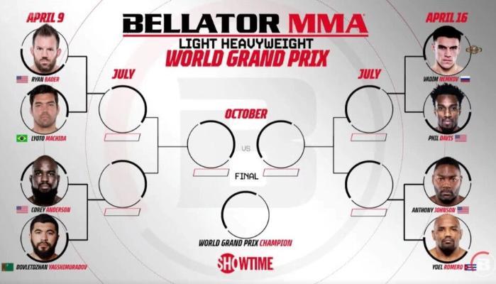 Довлетджан Ягшимурадов подерется с Кори Андерсоном в Bellator 9 апреля