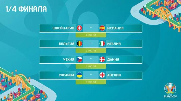 Известен полный календарь матчей 1/4 финала ЕВРО-2020