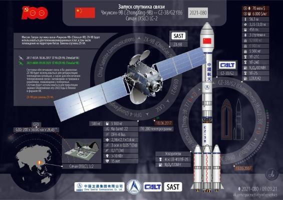 Hytaý Zhongxing-9B hemrasyny üstünlikli uçurdy